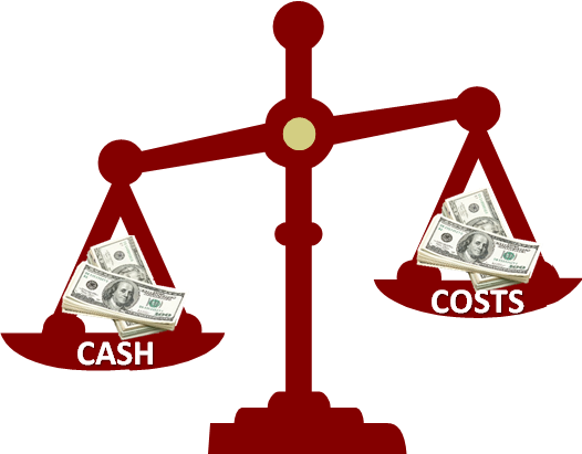 Calculating your True Cost of Service