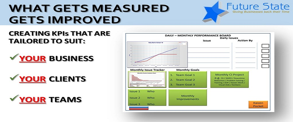 KPIs –  ARE YOU MEASURING THE RIGHT THINGS?
