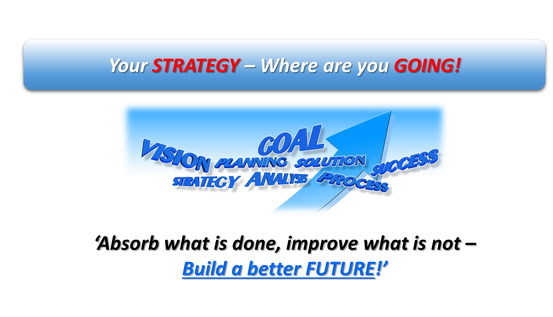 Your Future State Business Strategy & Performance in 5