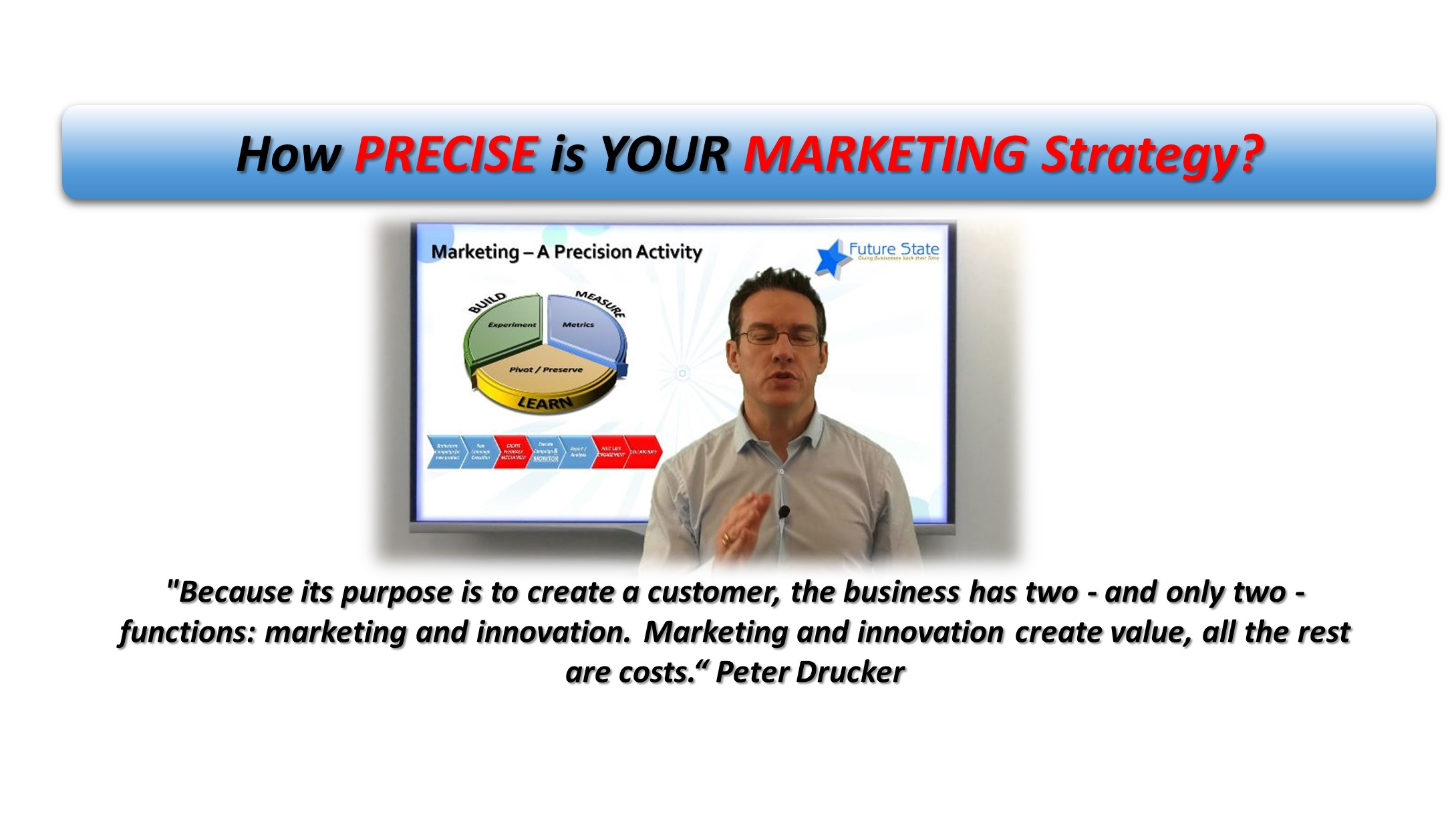 How Precise is YOUR Marketing Strategy?