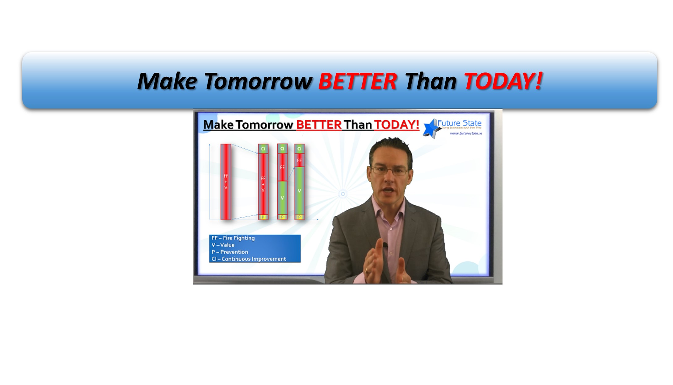 Continuous Improvement – Making Tomorrow Better than Today