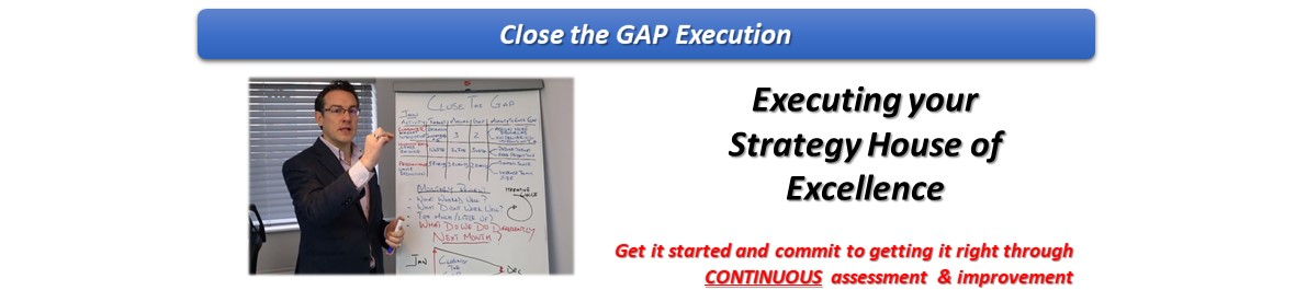 Strategy Execution – Closing the GAP