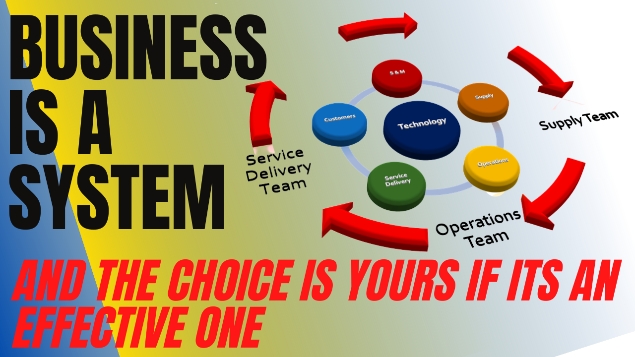 A series of Business Processes