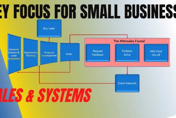 Sales and Systems